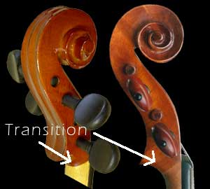 Identifying and Appraising Violin Family Instruments